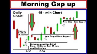 1 minute live trading - binary options - candlestick tutorial strategy