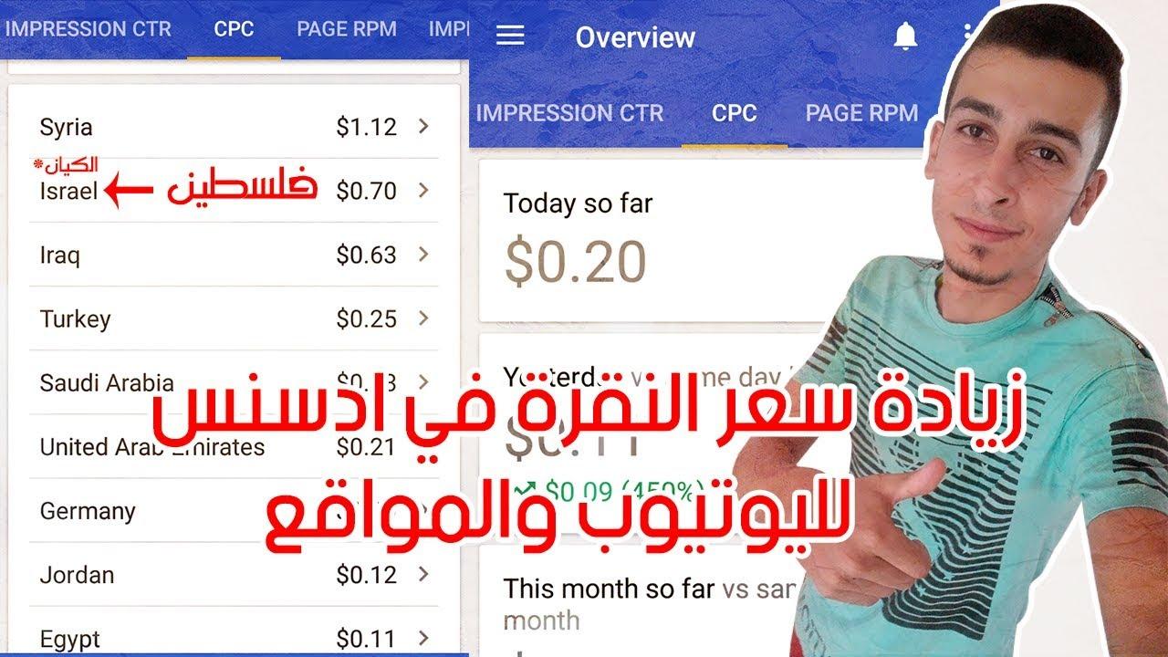 رفع سعر النقرة في ادسنس يوتيوب والمواقع وكسب المزيد من المال بسهولة نصائح وخبرات