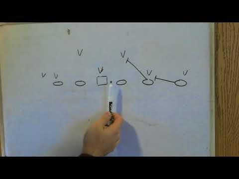 Offensive Line Splits & Smart Splits