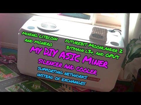 DIY ASIC Miner Silencer, Bitmain L3 Litecoin Futurebit Moonlander GPU Mining