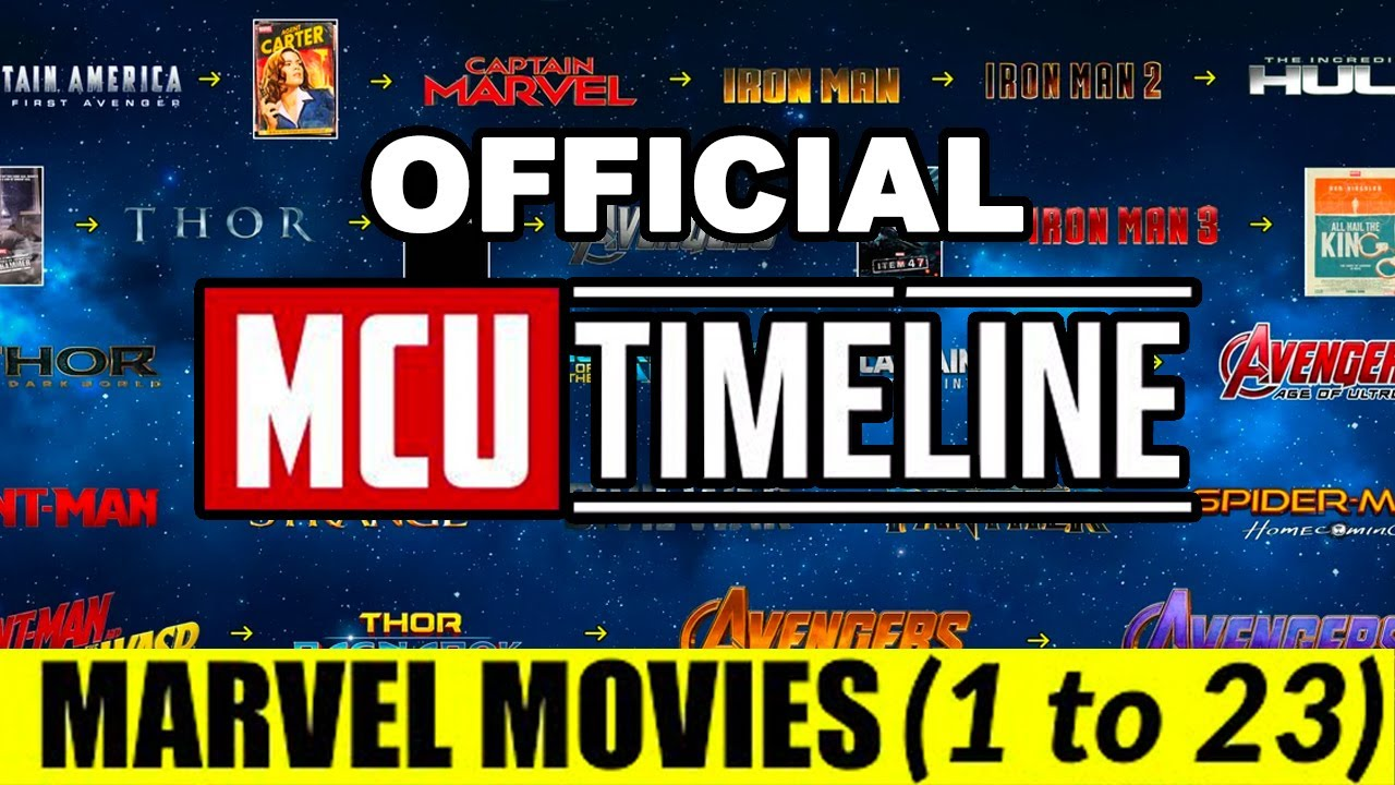Marvel Reveals New Mcu Timeline Order What Order To Watch Marvel Movies Youtube