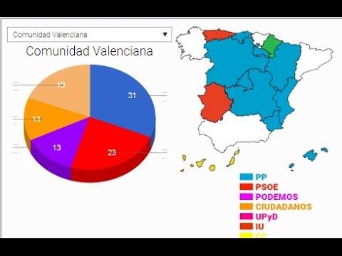 El mapa de los pactos políticos en España