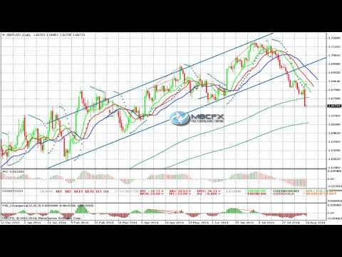 GBP/USD Technical Analysis Forecast for Aug 14, 2014 Forex
