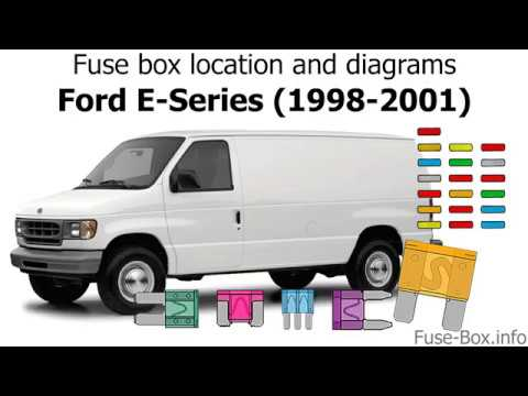 Fuse box location and diagrams: Ford E-Series / Econoline ...