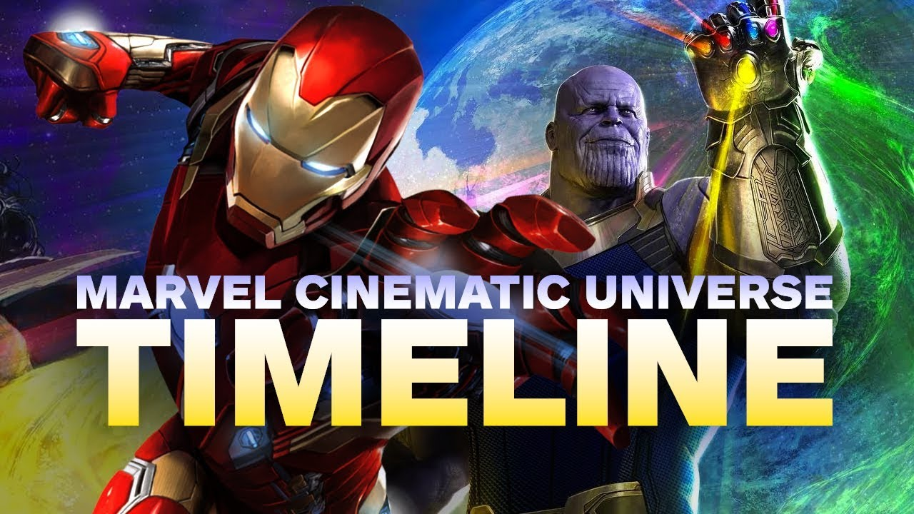 The Marvel Cinematic Universe Timeline In Chronological Order Youtube