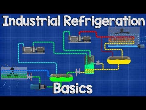 industrial-refrigeration-system-basics---ammonia-refrigeration-working-principle