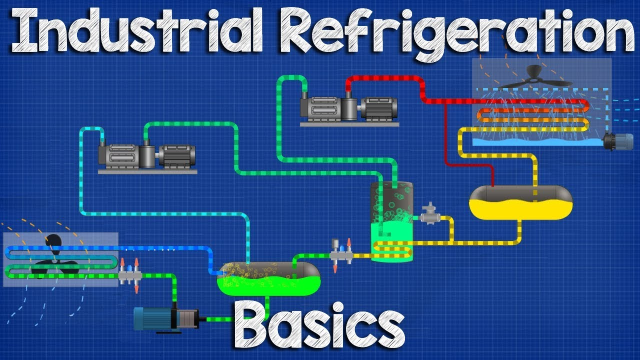 industrial refrigeration system basics ammonia refrigeration working principle [ 1280 x 720 Pixel ]