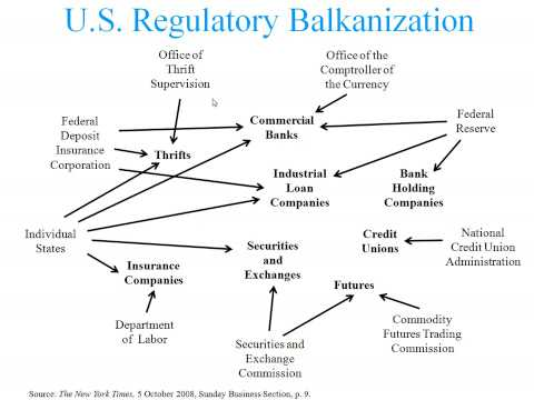MarketTamer.com: Regulatory Reform