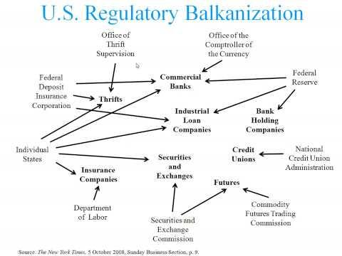 MarketTamer.com: Regulatory Reform