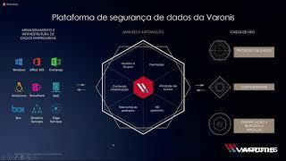 Webinar Varonis - Detecção e Investigação de Ameaças