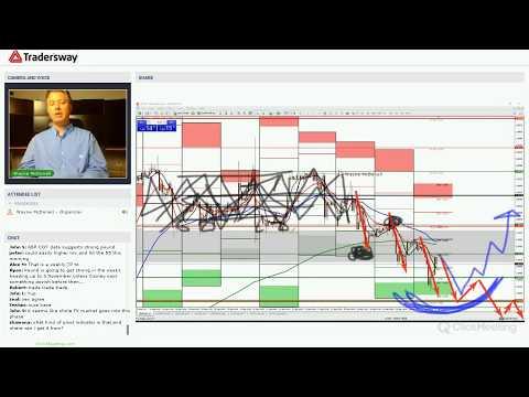 Forex Trading Strategy Webinar Video For Today: (LIVE Thursday September 27, 2017)
