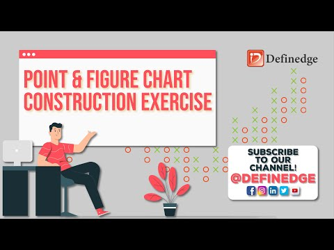 Point & Figure chart construction exercise by Prashant Shah for Definedge Solutions