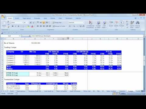 Introduction to Financial Modelling. Learn about financial engineering and financial ratios here.