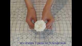 Fairy Cake №3 How to make fondant Austin rose - Роза Дэвида Остина из мастики мастер класс