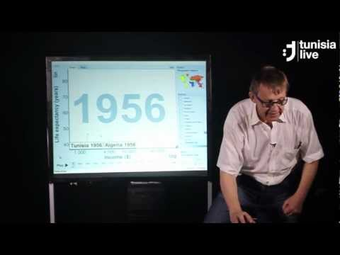 Hans Rosling - The History of Wealth and Health in Tunisia and Algeria since Independence