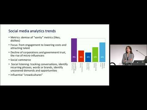 Follow Me: Introduction to social media analysis in R - Part