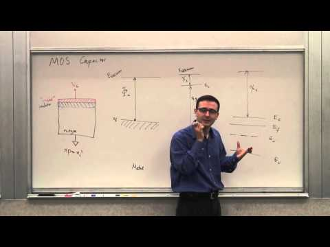 108. Basic Solid-State Devices: MOS Capacitor, Accumulation, Inversion, Threshold voltage