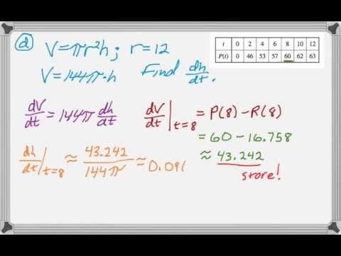 Calc AB & Calc BC 2010 (Form B) FRQ #3 - YouTube