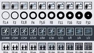 best lesson in photography for beginners - entire course in one image