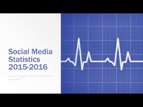 Social Media Statistics 2015 2016