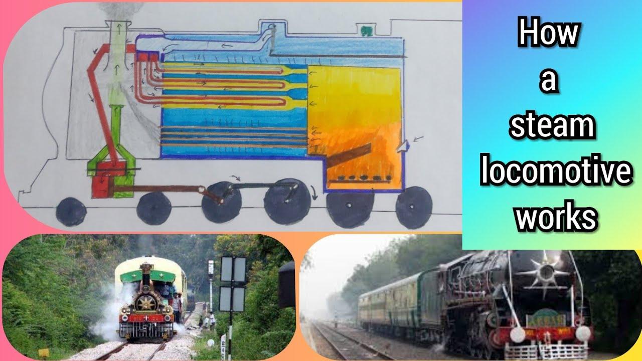 locomotive boiler steam locomotive works youtube