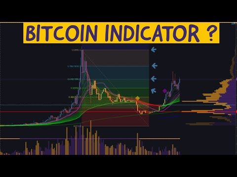 does tradingview do scanner for cryptocurrency