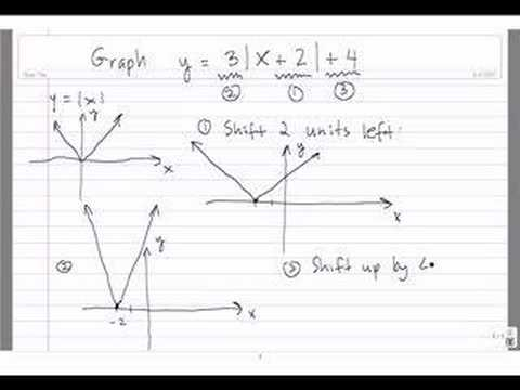 Graphing absolute value functions 2 youtube ccuart Image collections