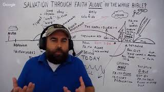 Salvation through Faith ALONE (only) in the whole Bible?