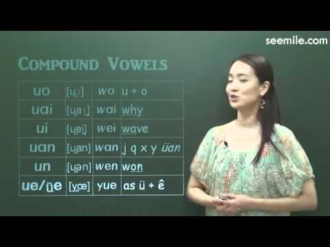 (7 days for Mandarin Pronunciation) 5.Pinyin (Compound Vowels)