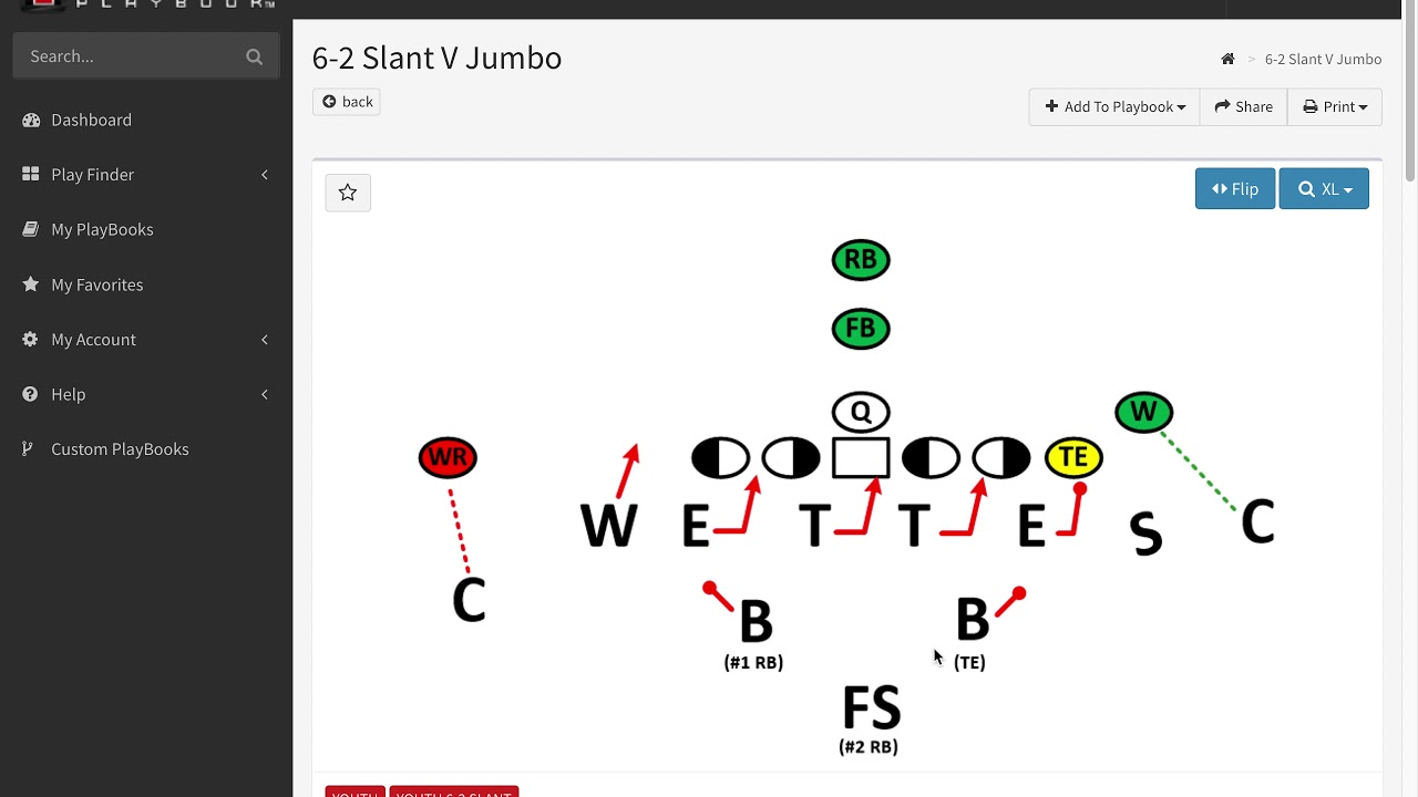 Youth Football 6 2 Slant Defense Install Youtube