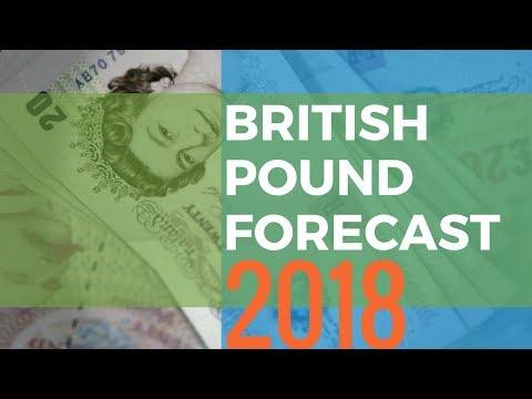 British Pound (GBP) Forecast 2018