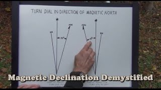 Magnetic Declination Demystified