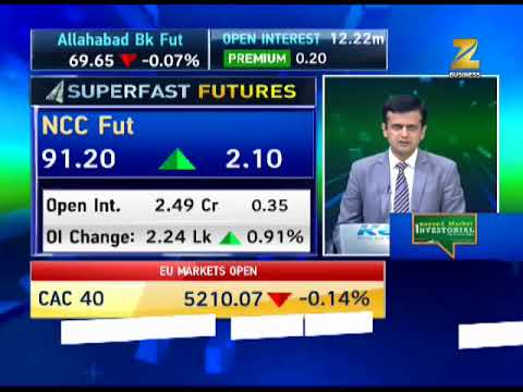 Superfast Futures: Profit bookings are on higher level