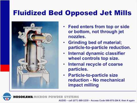 Jet Milling Technology 101: Basics of Particle on Particle Milling
