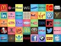 Most Famous Multinational Companies's CEOs Along with their BRAND Logo
