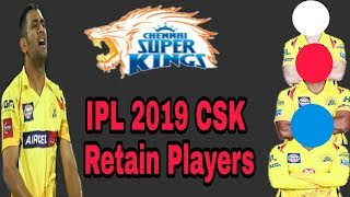 Chennai Super kings Retain Player IPL 2019 | by HS Sports 13