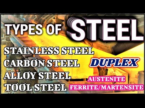 [Hindi] Types of Steel