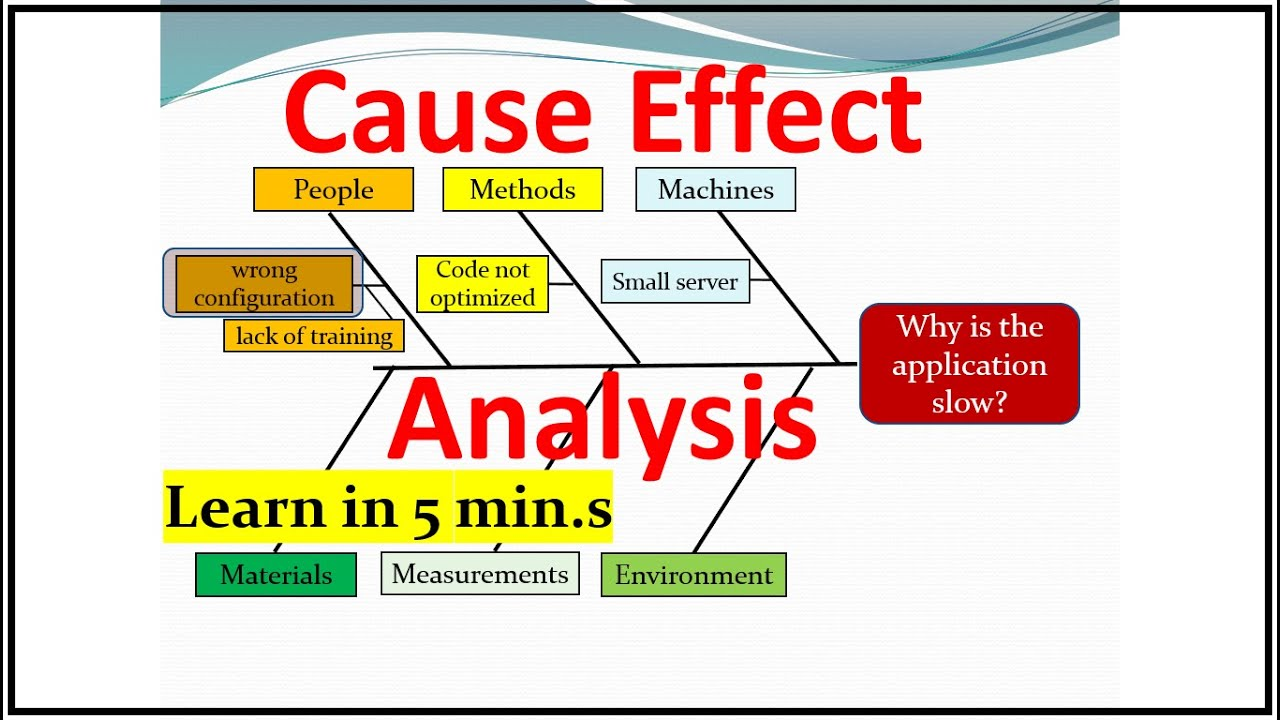 Cause and Effect Analysis  YouTube