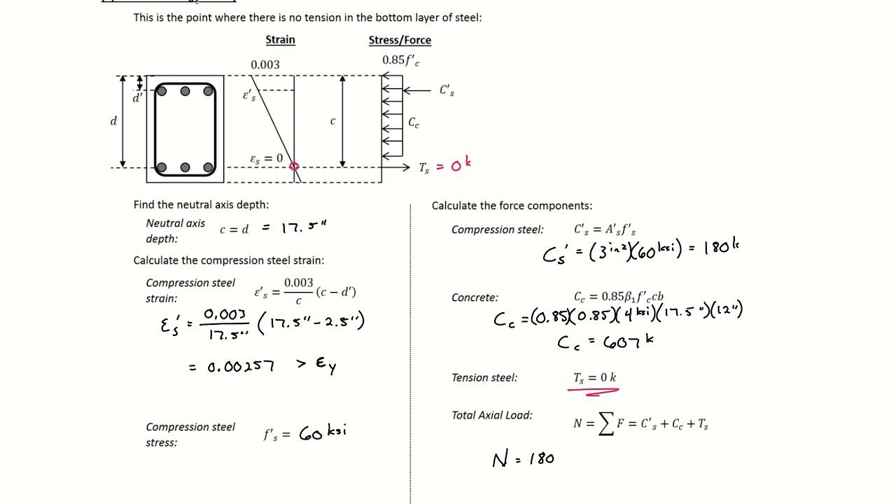8 - Example 1