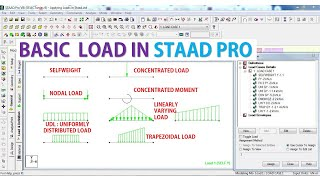 How To Apply Load In Staad Pro | Nodal And Member Load | Tutorial 05