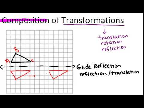 Composition Of Transformations Lesson Geometry Concepts Youtube