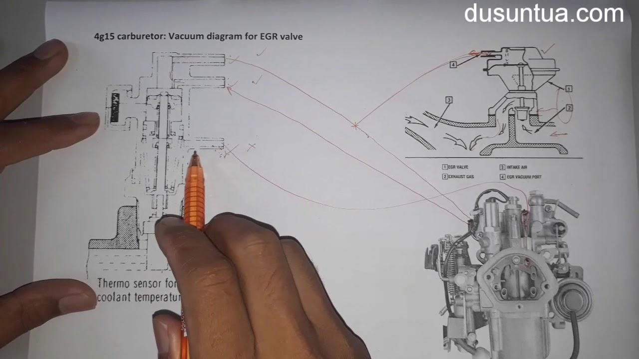4g15 carburetor egr vacuum diagram part 1 [ 1280 x 720 Pixel ]