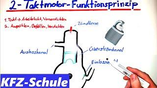 2-Taktmotor Funktionsprinzip