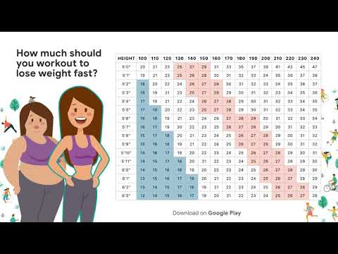 Lose Weight App For Pc - Download For Windows 7,10 and Mac