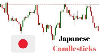 Forex Price Action - The Truth About Candlestick Patterns