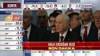 Genel Başkanımız Sn. Devlet BAHÇELİ, 24 Haziran Seçimleri Sonrası Basın Açıklaması Yaptı