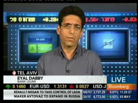 Eyal Dabby On Bloomberg TV - 03.05.2012
