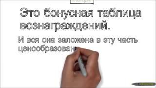 Маркетинг план Амвей(Приглашаю воспользоваться скидкой или зарабатывать дополнительно с Amway: http://www.amway.ru/user/burulinan Любой город..., 2014-06-07T22:38:10.000Z)