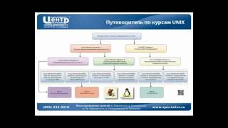 """Обучение на курсах FreeBSD и Linux в ЦКО """"Специалист"""""""