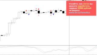 Форекс курсы валют онлайн(, 2014-10-21T17:00:05.000Z)